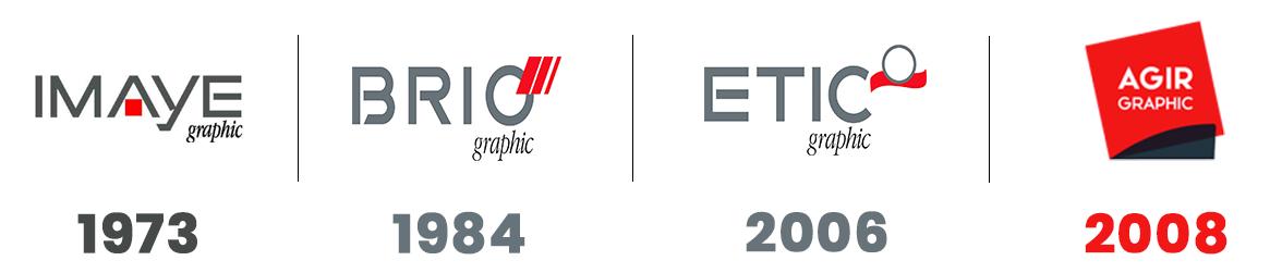 évolution des différents logos du groupe AGIR GRAPHIC : celui de 1973 (IMAYE), celui de 1984 (BRIO), celui de 2006 (ETIC), et le plus récent de 2008 (le logo du groupe AGIR)